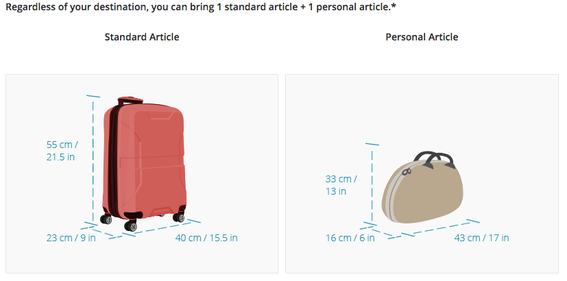Air Canada Carry-On Bagage Guidelines featuring luggage and personal article