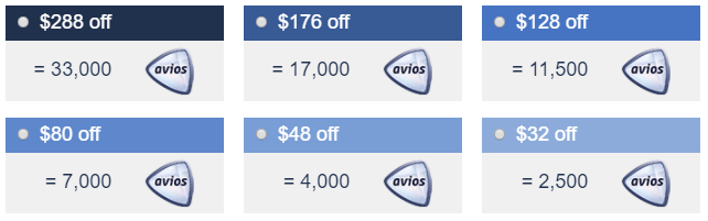 Using British Airways Avios for airfare part payment