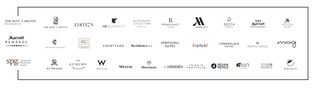 Marriott 29 brands