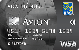 RBC Avion Visa card